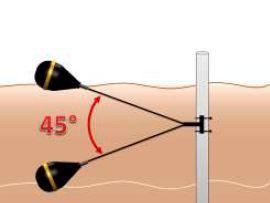 Принцип работы датчика уровня воды flotec -1