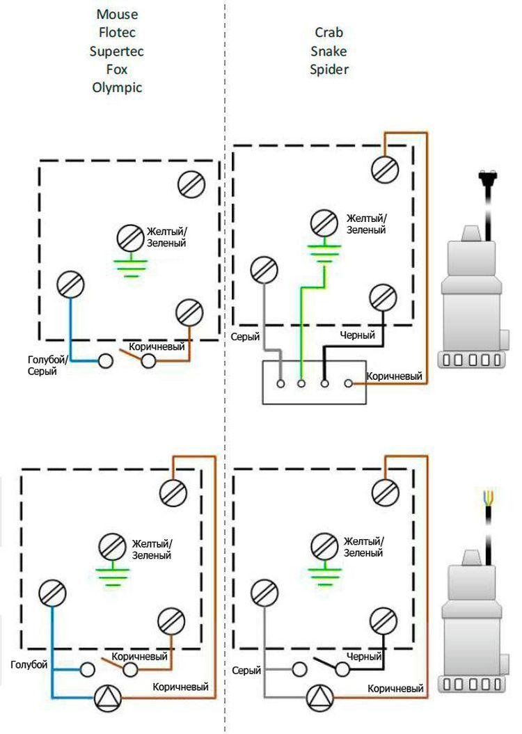 Схема продключения промежуточной розетки