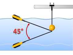 Принцип работы поплавка supertec - 2